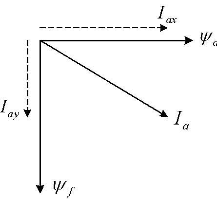 Sabit Nokta Teoremi