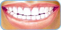 ortodonti sağlıklı